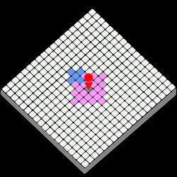 3x3 cross2