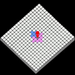 2x2 cross2