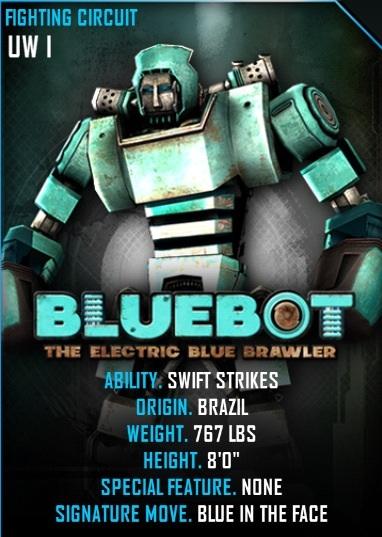 bluebot real steel wiki fandom powered by wikia