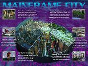 Mainframe diagram