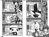 List of Futa's rankings