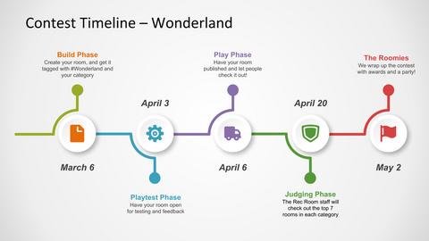 Wonderland-revised