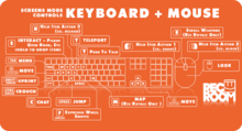 Screenmodekeyboard