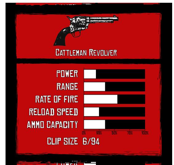Cattleman Revolver Red Dead Wiki Fandom Powered By Wikia