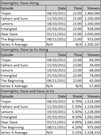 Series-X-Ratings