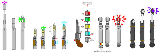 File:Costom sonic screwdriver14 by elkaddalek-d509d0r.jpg