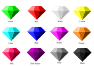 The chaos emeralds by connor the writer-d3ka0q3