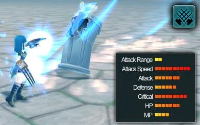 Strkerpower