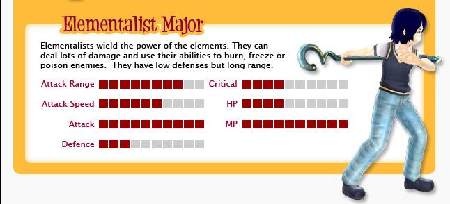 Elementalist Major