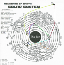 RoESolarSystem