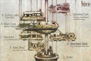 Admiral stanton location