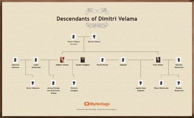 Descendants of Dimitri Velama