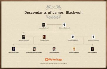 Descendants of James Blackwell