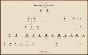 Descendants of Vano Jarvis