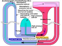 Archimerged's TrombePump V0.1