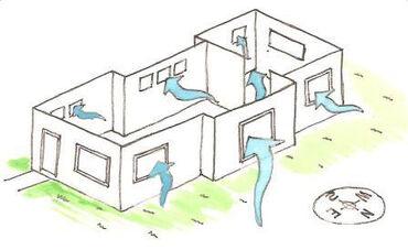 Design-ventilation