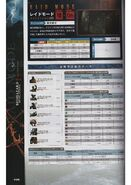 BIOHAZARD REVELATIONS 2 ULTIMANIA - page 436