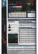 BIOHAZARD REVELATIONS 2 ULTIMANIA - page 448