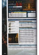 BIOHAZARD REVELATIONS 2 ULTIMANIA - page 454