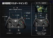 Project Resistance OFFICIAL WEB MANUAL Xbox One jap - Page 2