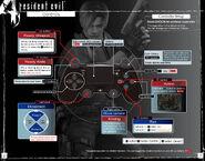 Resident Evil 4 Web Manual PS4 5