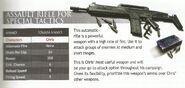Assoult Rifle for Special Tactics