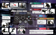Resident Evil 6 Online Manual PS3 3