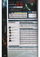 BIOHAZARD REVELATIONS 2 ULTIMANIA - page 374