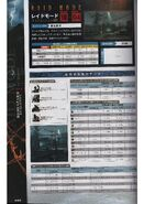 BIOHAZARD REVELATIONS 2 ULTIMANIA - page 444