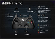 Project Resistance OFFICIAL WEB MANUAL Xbox One jap - Page 4