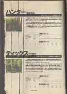 Saturn BIO HAZARD Official Guide - page 164
