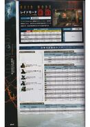 BIOHAZARD REVELATIONS 2 ULTIMANIA - page 394