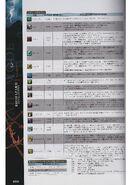 BIOHAZARD REVELATIONS 2 ULTIMANIA - page 352