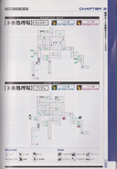 BIOHAZARD 2 Official Guide Book - 111
