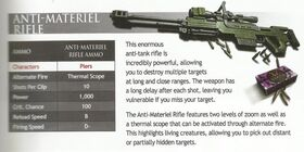 640px-Anti-Material Rifle