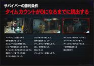Project Resistance OFFICIAL WEB MANUAL Xbox One jap - Page 3
