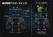 Project Resistance OFFICIAL WEB MANUAL PS4 jap - Page 2
