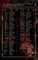 1-resident-evil-dbg-premier-card-list