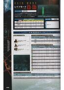 BIOHAZARD REVELATIONS 2 ULTIMANIA - page 366