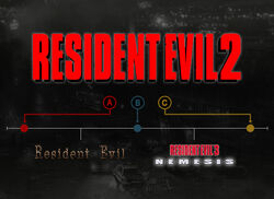 No.85 Where Does RE2 Fit in the Timeline?