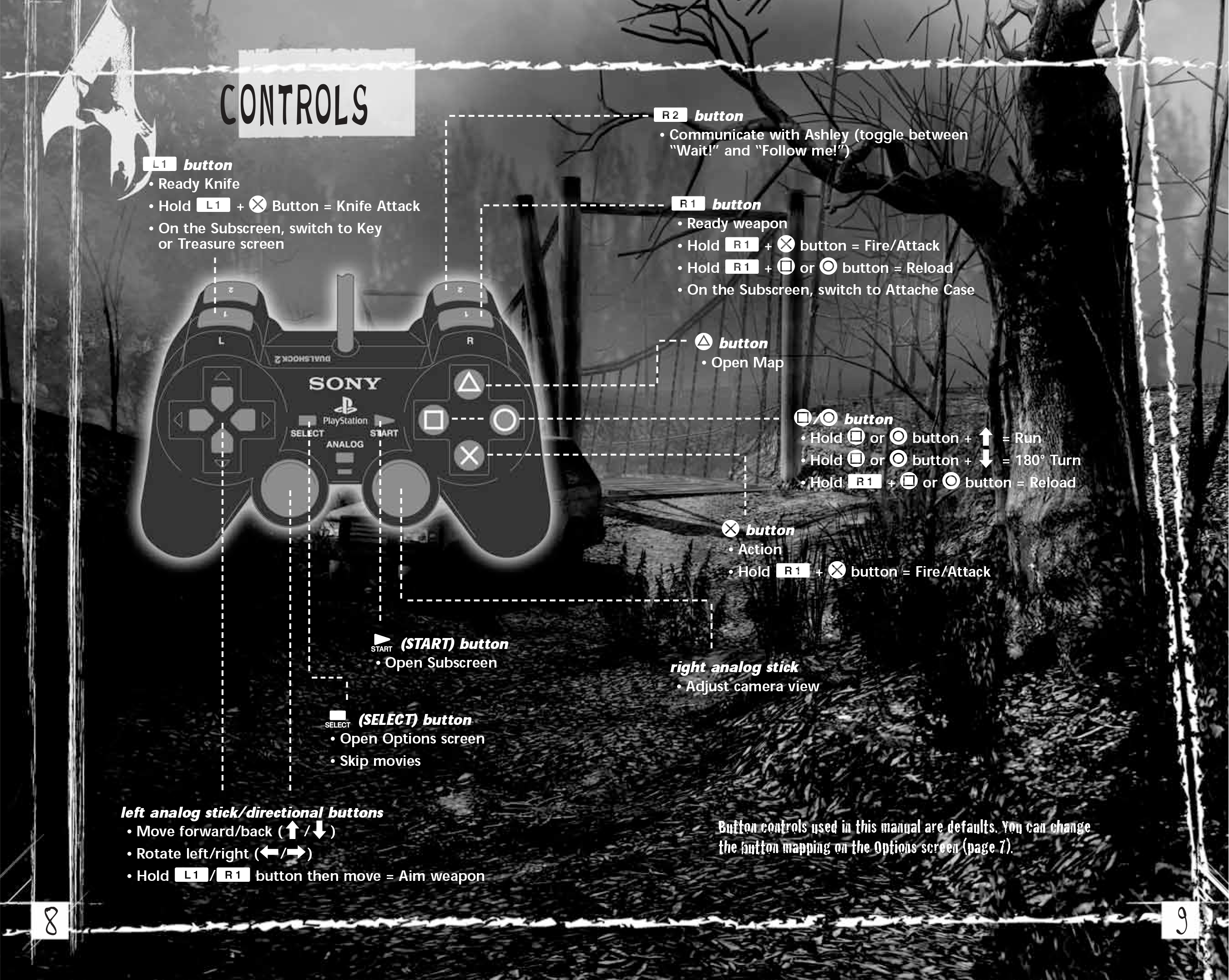resident evil 4 ps4 controls