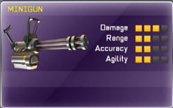 Real Minigun Cropped