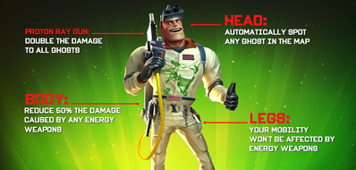 Updated Ghostbusters Kit