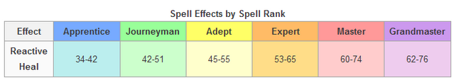 File:Spell Effects.png