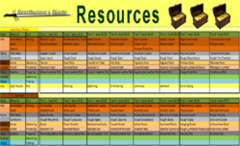 Resource Thumb