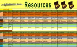 File:Resource Thumb.png