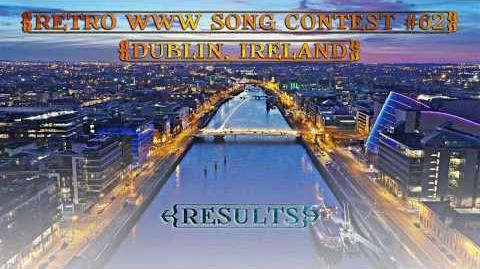Retro WWWSC 62 - Results