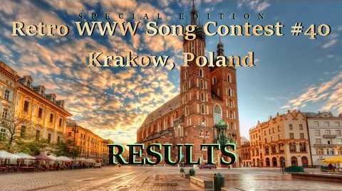 Retro WWWSC 40 - Results