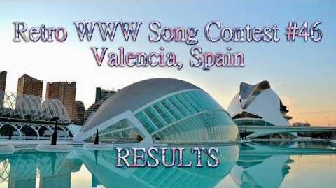 Retro WWWSC 46 - Results