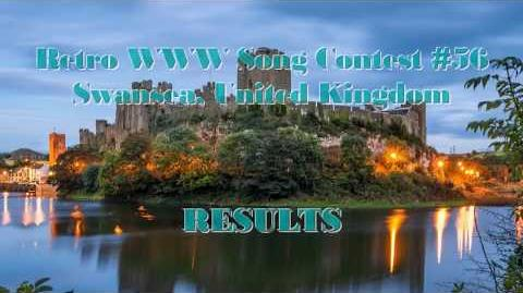 Retro WWWSC 56 - Results